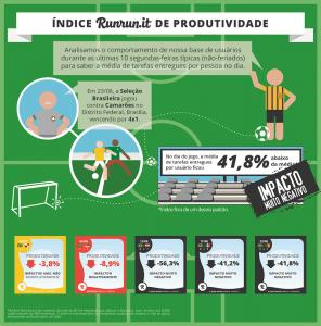 brasilXcamaroes produtividade dos brasileiros copa