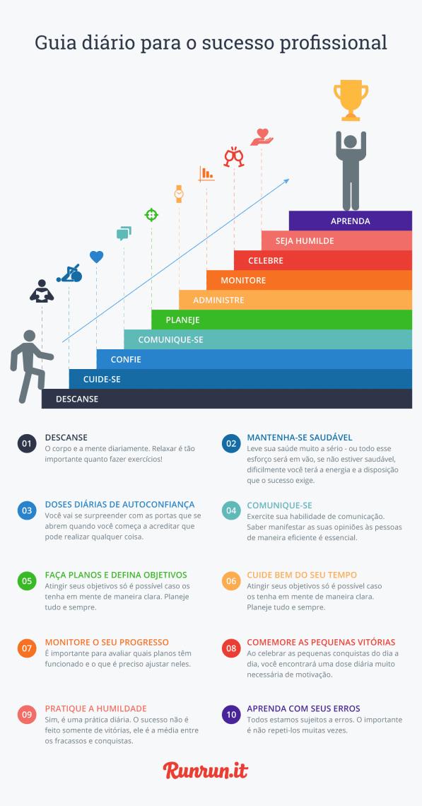 Infographico